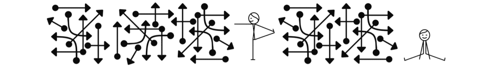 An image of silly stick figures among chaotic arrows going every which way